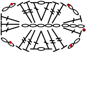 bricks chart showing sl sts