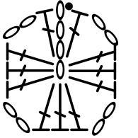 square brick chart